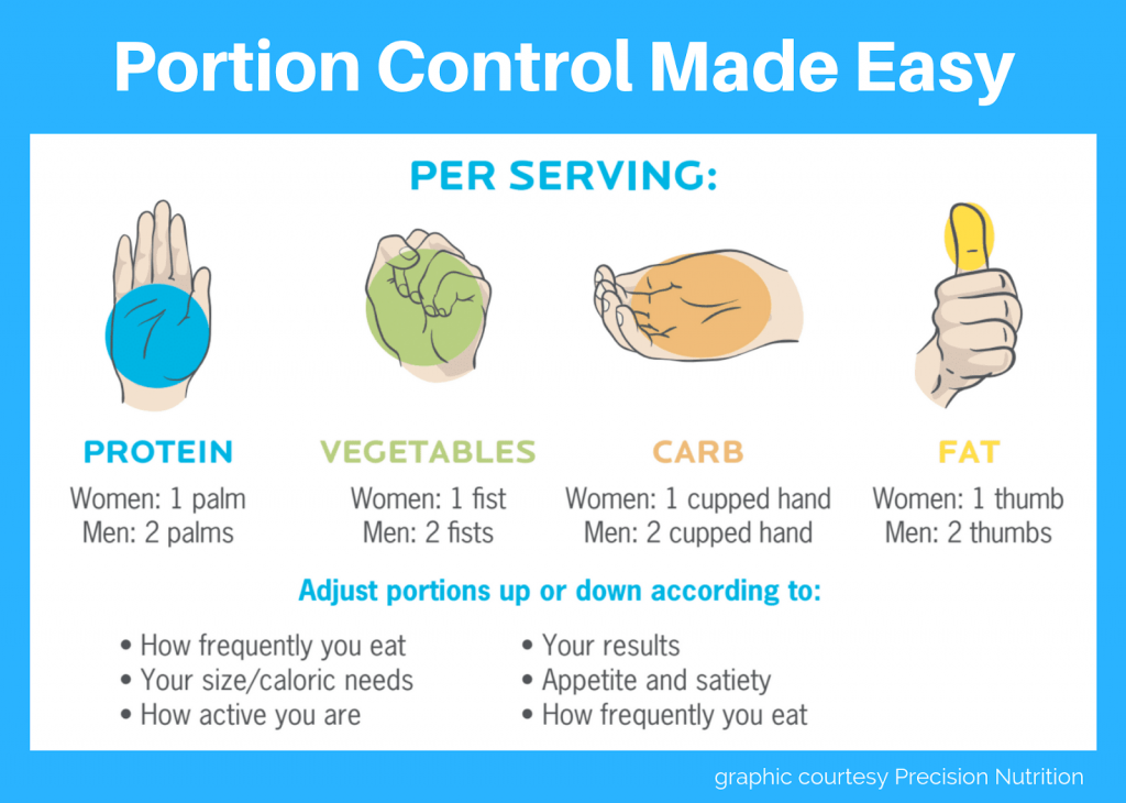 nutrition portions
