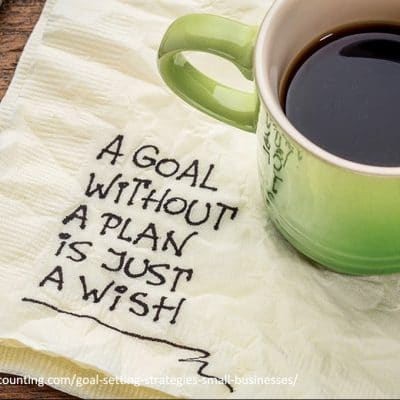 5 S Formula For Reaching Goals