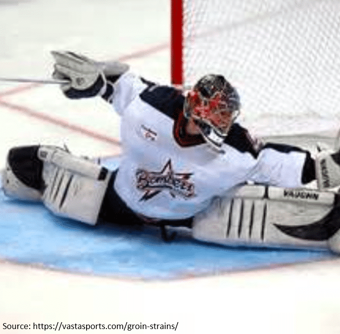 Groin Strains in Hockey Players